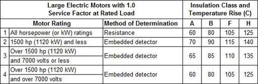 Nema Motor Ratings Impremedia Net