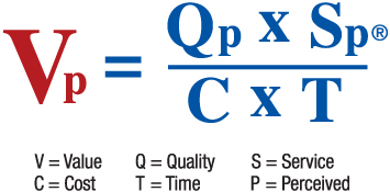 Baldor Value Formula
